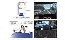 ネットワーク型ドライビングシミュレータを用いたインタラクションの写真